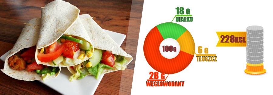 dietetyczna tortilla z kurczakiem